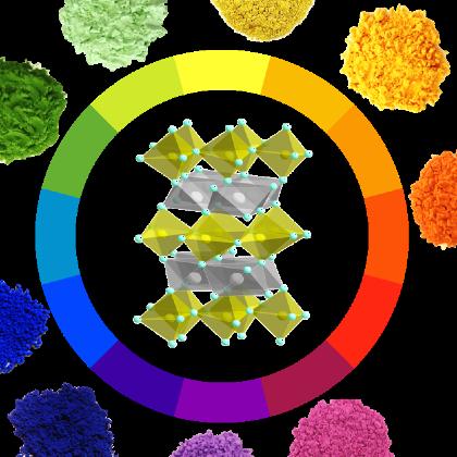 OSU-developed color palette